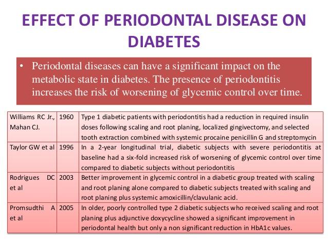 diabetes older studies